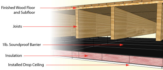 Improve your tile grid ceiling west coast sound solutions for Best sound barrier insulation